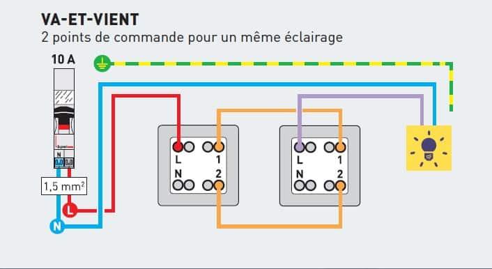 Schéma électrique de branchement va et vient de deux interrupteurs électriques