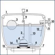 schéma du fonctionnement d'une chasse d'eau