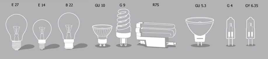 choisir l 39 ampoule qu il vous faut bricolage facile. Black Bedroom Furniture Sets. Home Design Ideas