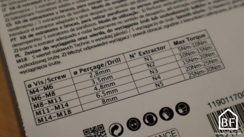 tableau de choix du bon extracteur