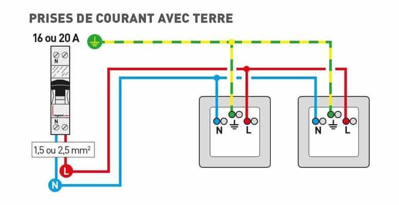 schéma d'une prise électrique repiquage